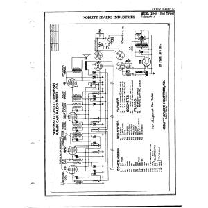 Noblitt-Sparks Industries, Inc. 10-A