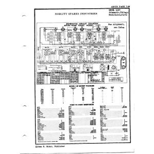 Noblitt-Sparks Industries, Inc. 1127