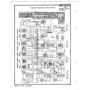 Noblitt-Sparks Industries, Inc. 1247A
