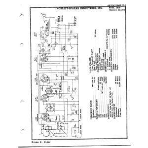 Noblitt-Sparks Industries, Inc. 140P