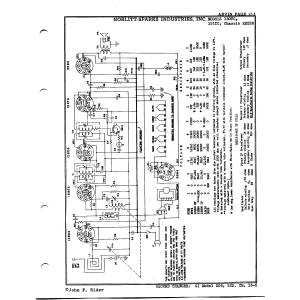 Noblitt-Sparks Industries, Inc. 151TC