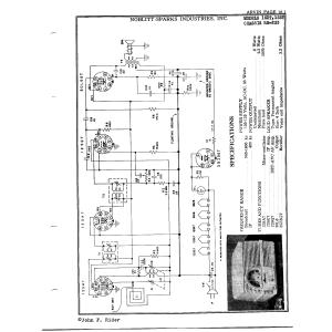 Noblitt-Sparks Industries, Inc. 152T