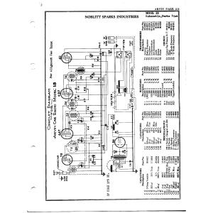 Noblitt-Sparks Industries, Inc. 15