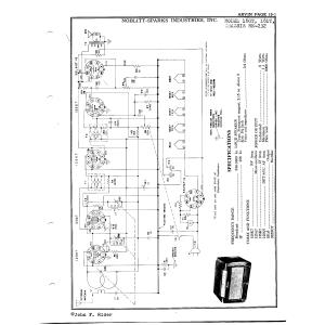 Noblitt-Sparks Industries, Inc. 161T