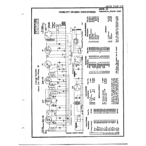Noblitt-Sparks Industries, Inc. 16