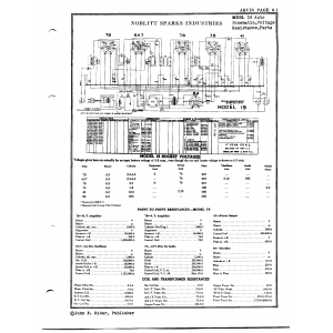 Noblitt-Sparks Industries, Inc. 19 Auto