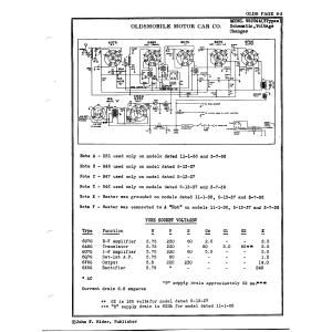 Oldsmobile Div. - General Motors 982044 (3 Types)