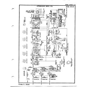 Operadio Corporation 855-AR