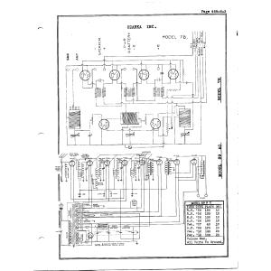 Ozarka Inc. 89 AC
