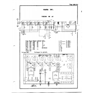 Ozarka Inc. 92 AC