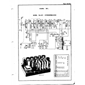 Ozarka Inc. 94-AVC