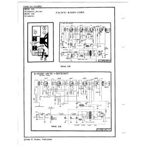 Pacific Radio Corp. 101