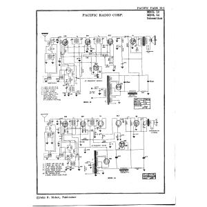 Pacific Radio Corp. 12