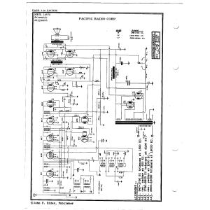 Pacific Radio Corp. 14370