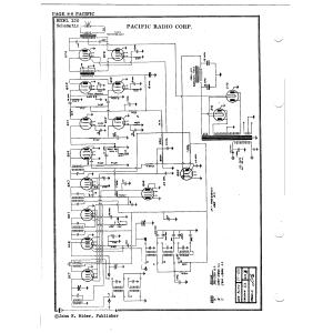 Pacific Radio Corp. 160