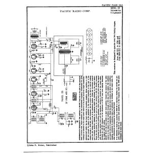 Pacific Radio Corp. 25