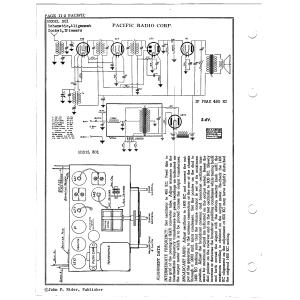 Pacific Radio Corp. 301