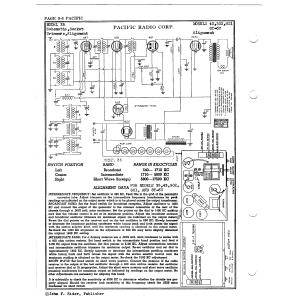 Pacific Radio Corp. 302