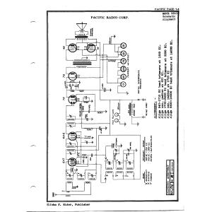 Pacific Radio Corp. 3280