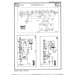 Packard Bell Co. 15