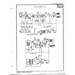 Packard Bell Co. 25, Early