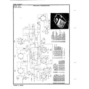Pentron Corporation 746