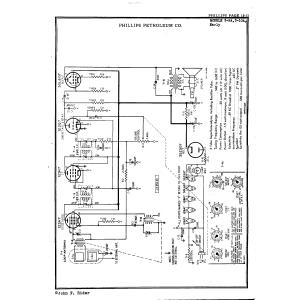 Phillips Petroleum Co. 3-10A