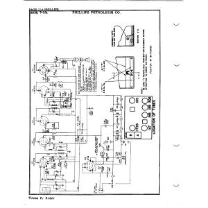 Phillips Petroleum Co. 3-12A