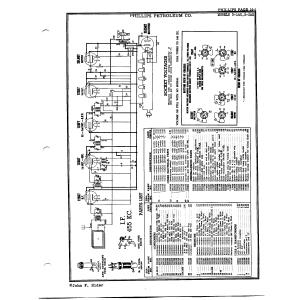 Phillips Petroleum Co. 3-1AX