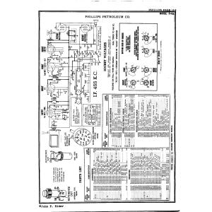 Phillips Petroleum Co. 3-4A