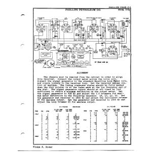 Phillips Petroleum Co. 3-5A