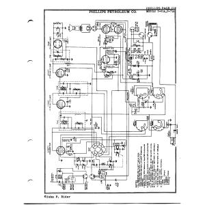Phillips Petroleum Co. 3-61A
