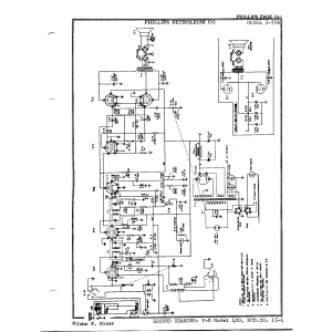 Phillips Petroleum Co. 3-70A