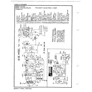 Pilgrim Electric Corp. 753