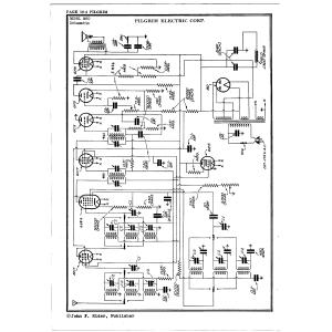 Pilgrim Electric Corp. 860