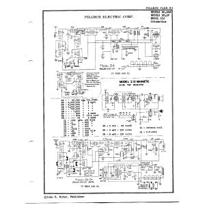Pilgrim Electric Corp. DAE