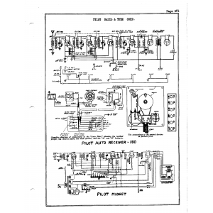 Pilot Radio Corp. Midget