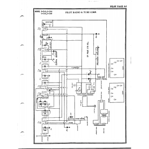Pilot Radio Corp. S-148