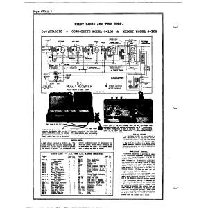 Pilot Radio Corp. S-156