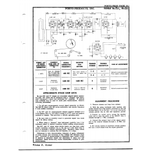 Porto-Products, Inc. PA-510