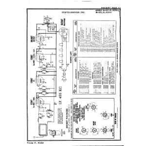 Porto-Server Inc. PA-510