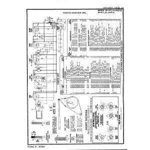 Porto-Server Inc. PE-610