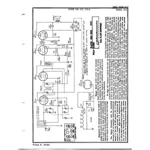 Pure Oil Corp. 515