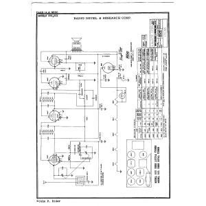 Radio Development & Research Corp. 501