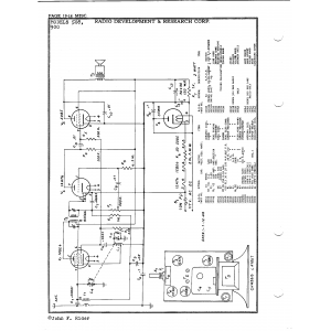 Radio Development & Research Corp. 900