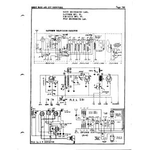 Radio Engineering Labs. 231