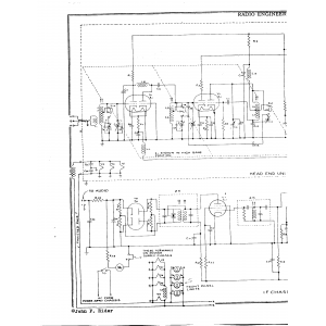 Radio Engineering Labs. 646
