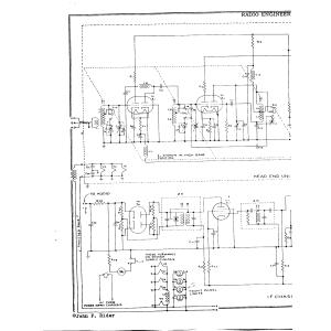 Radio Engineering Labs. 647