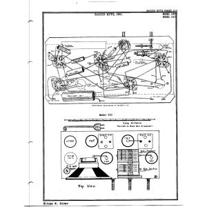 Radio Kits, Inc. 210