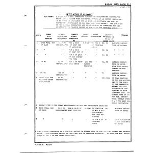 Radio Kits, Inc. FM5